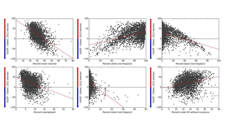 county_data_analysis__3_many_scatter_plots